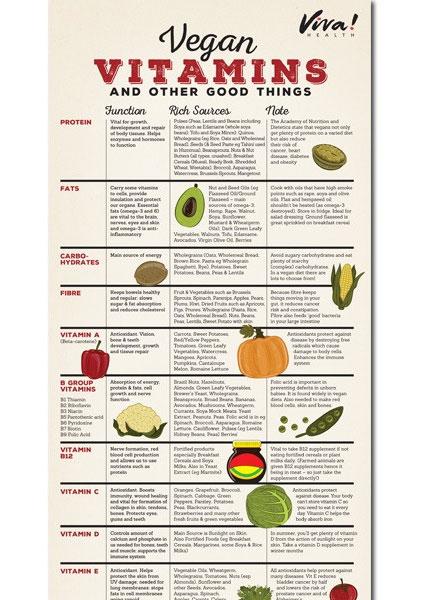 Vegan! vitamins