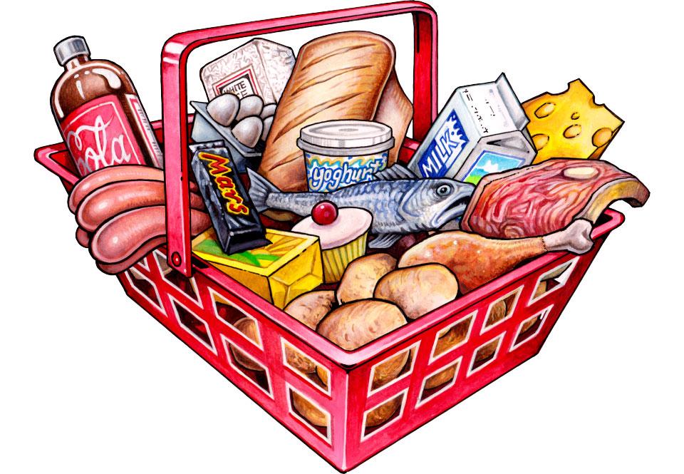 Bad shopping basket