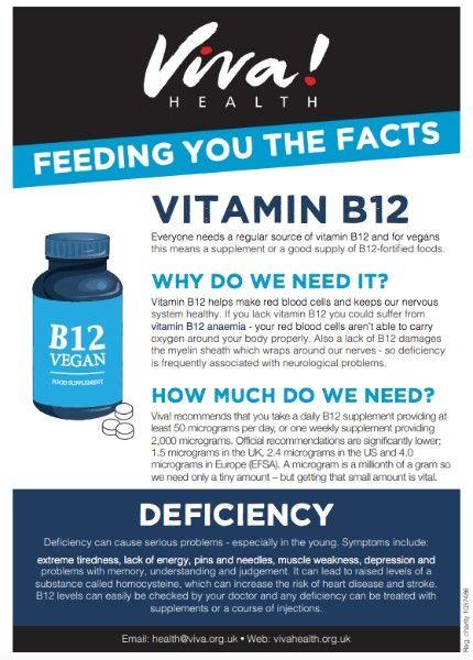 vitamin b12 fact sheet